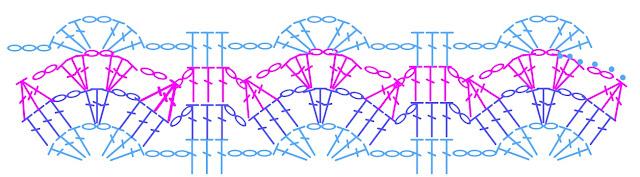 patron crochet - Crochet imagen Falda a crochet para todas las tallas ganchillo paso a paso facil sencillo por Majovel Crochet