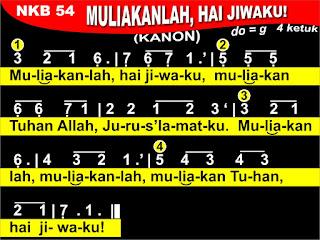 Lirik dan Not NKB 54 Muliakanlah, Hai Jiwaku