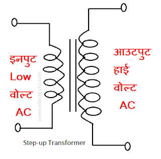 Step up transformer ka kaam kya hai