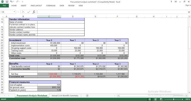 Procurement Analysis Worksheet Excel Template