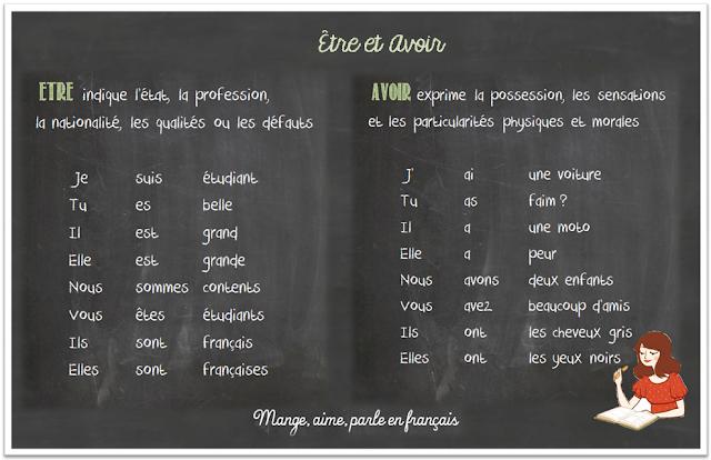 Czasowniki avoir i être - przykładowe zdania 1 - Francuski przy kawie