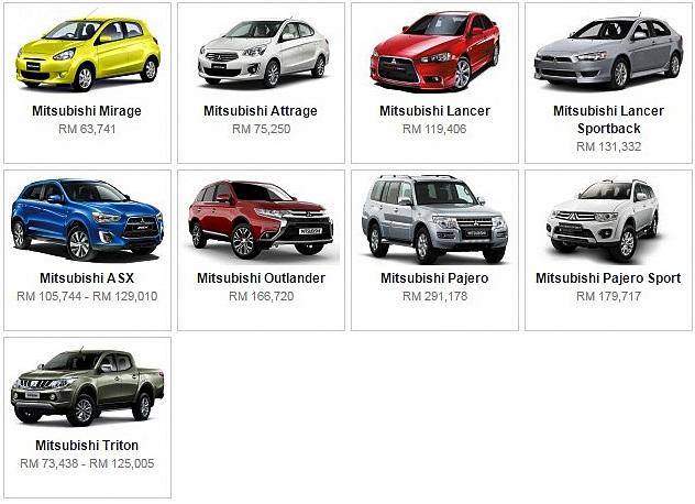 Senarai Harga Terkini Kenderaan Mitsubishi Baru Di Malaysia