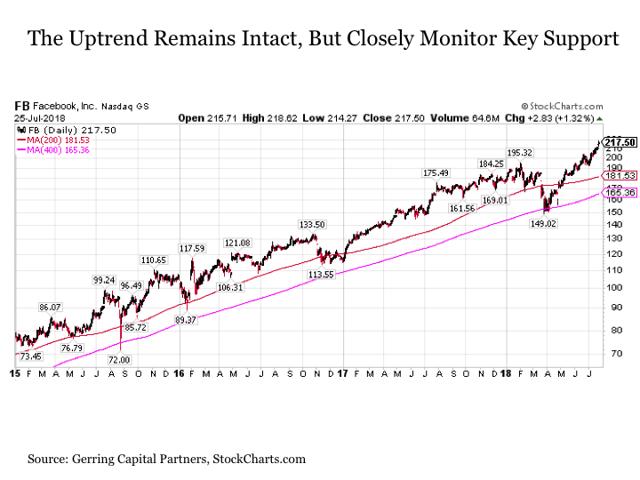 titoli azionari da acquistare