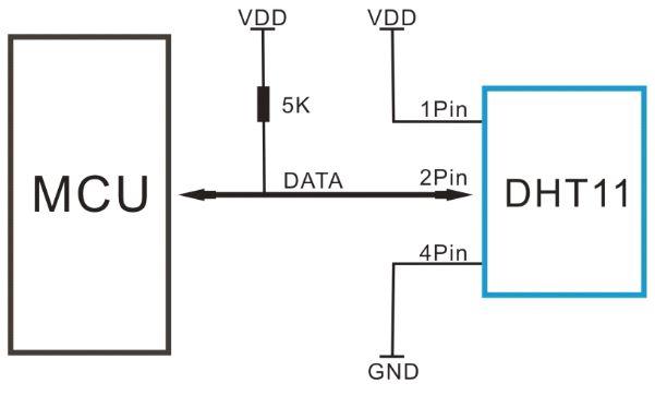 hendra soewarno  dosen stmik ibbi  0119067305   interfacing dht11 sensor suhu dan kelembaban