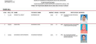 Bise Rawalpindi 12th class position holders 2018