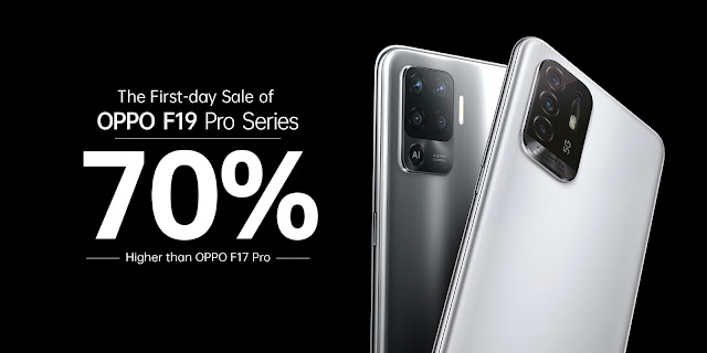 OPPO sets a new record with the launch of F19 Pro Series in India; witnessed 70% growth on the first day of sale