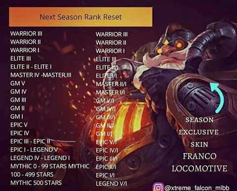 Season 9 ke season 10 mobile legends