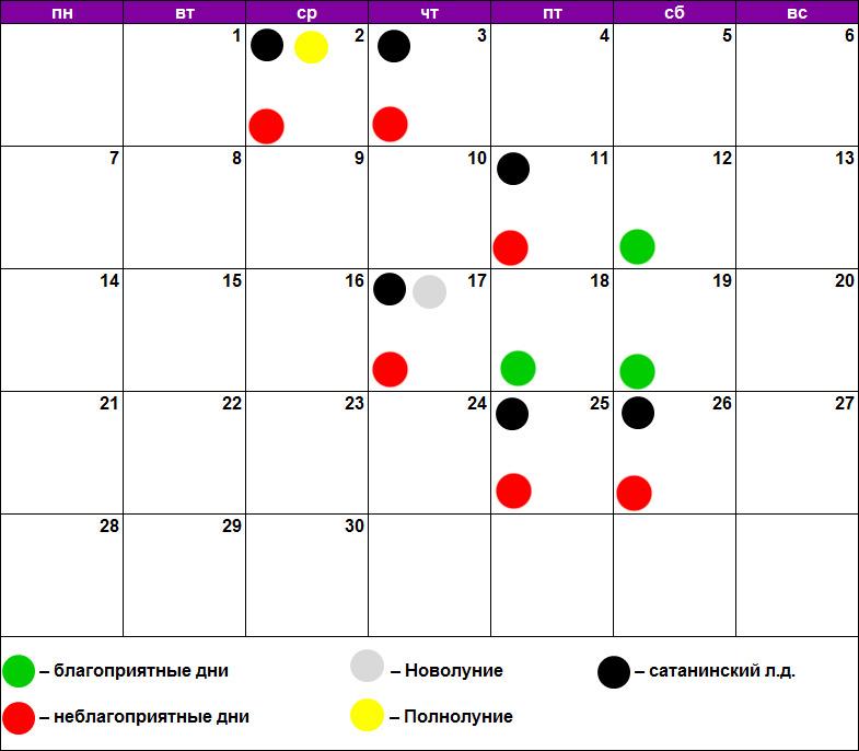 Пирсинг и прокалывание ушей по лунному календарю сентябрь 2020