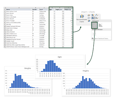 ANALYZING DATA WITH HISTOGRAMS