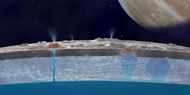 ilustração oceano de Europa, lua de Júpiter
