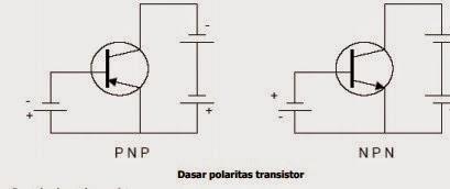 Polaritas transistor