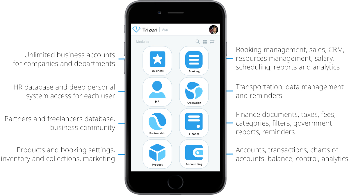 Trizeri Business Technology