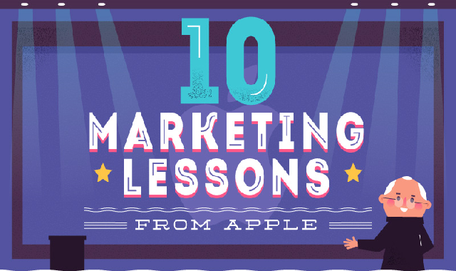 10 Marketing Lessons from Apple #infographic,lessons on marketing, lessons in marketing, marketing lessons