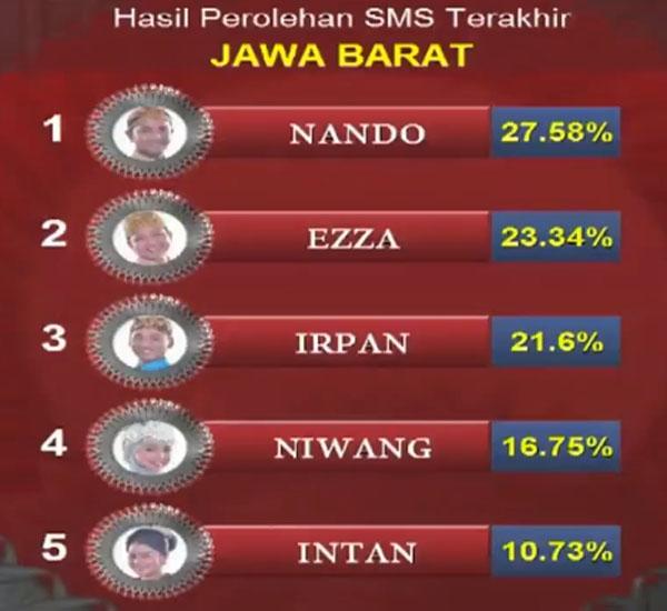 Liga Dangdut Indonesia Jawa Barat