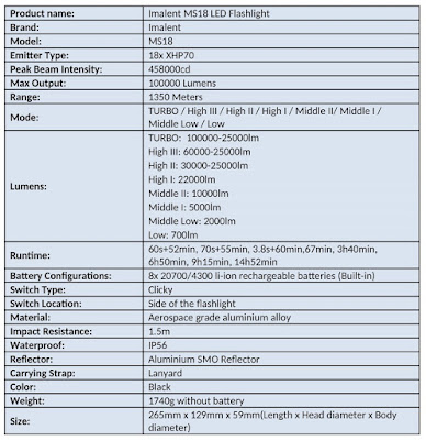 Imalent ms18 specification