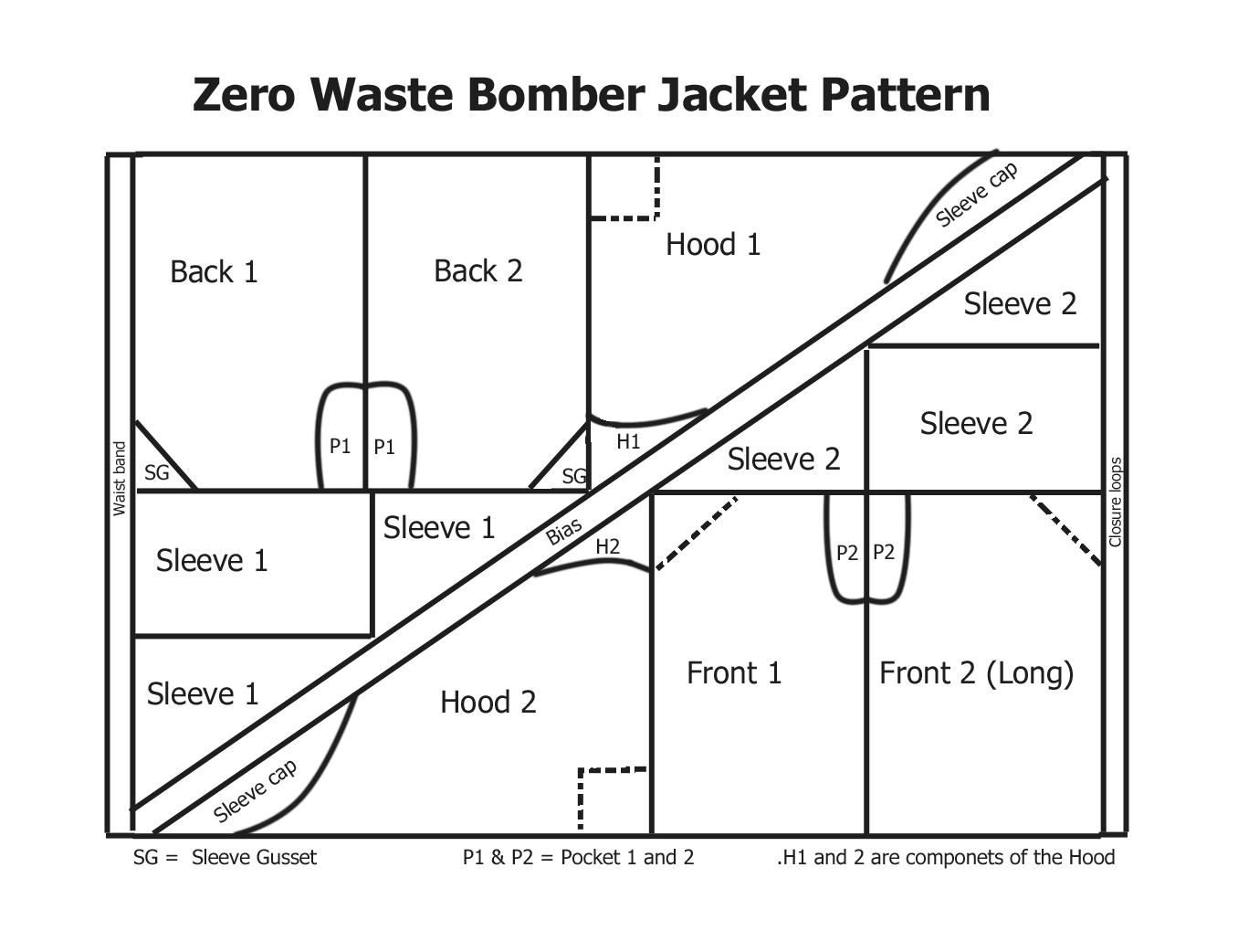 Sustainable Sartorial Zero Waste