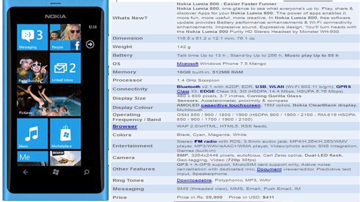 Re: Shortcut to take Screenshot on Nokia Lumia phones?