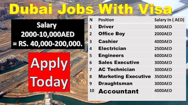 Daily Jobs In Dubai 2020 | Jobs In UAE | Dubai Jobs 2020 |