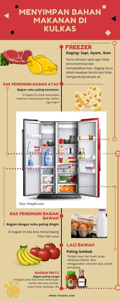 menyimpanan bahan makanan di kulkas