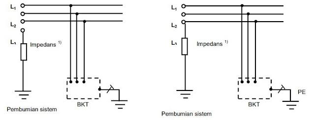 Sistem IT