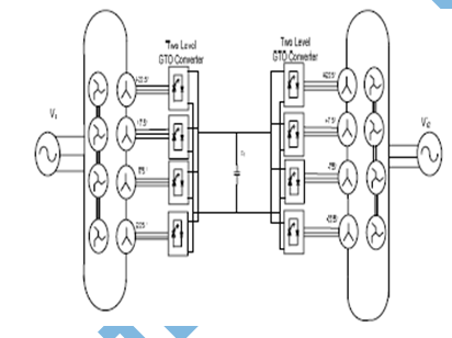 ASOKA TECHNOLOGIES : A Two-Level 24-Pulse Voltage Source