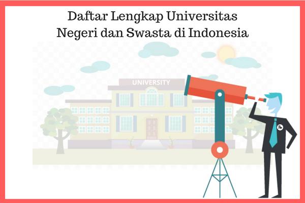 Daftar Lengkap Universitas Negeri dan Swasta di Indonesia