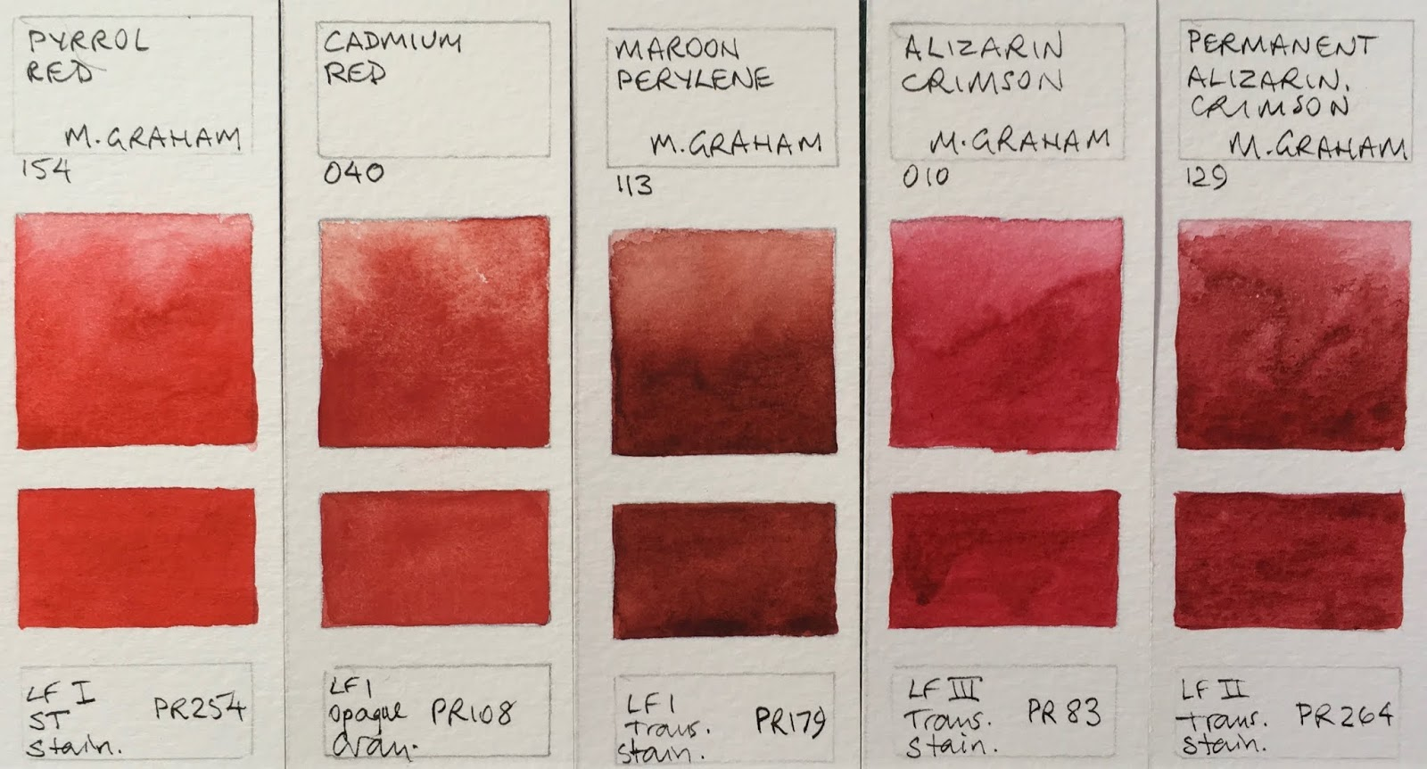 M Graham Watercolours Pyrrol Red Cadmium Maroon Perylene Alizarin Crimson Permanent