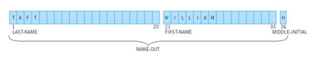 UNSTRING IN COBOL