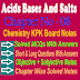 Chemistry Class 11 Notes | Acids Bases and Salts | Chapter Eight