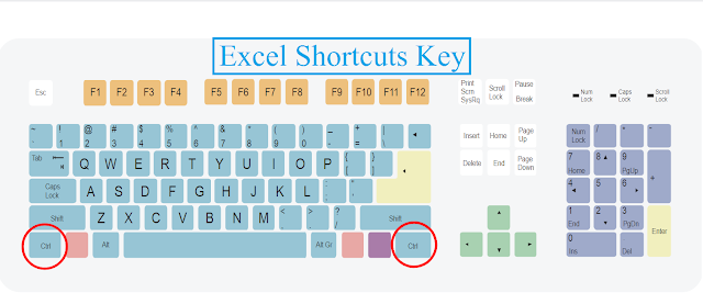 Keyboard Shortcuts For Excel