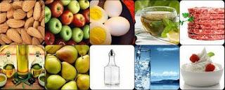 Apa itu Diet Zona, Manfaat dan  Proses Diet Zona