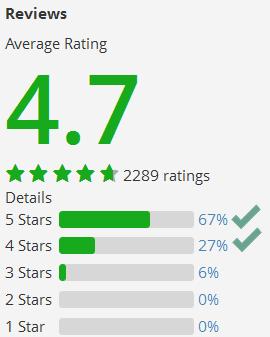 java essential training ratings