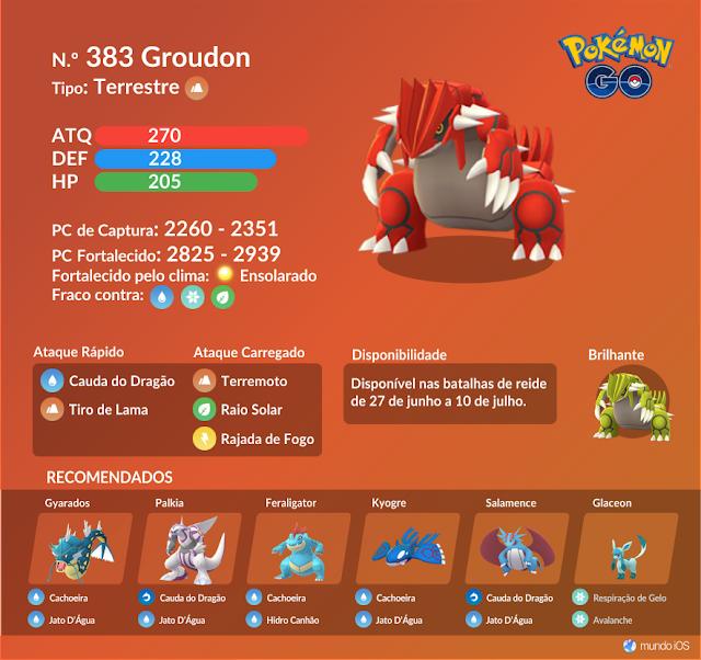 Confira o guia de batalha de reide para enfrentar Groudon em Pokémon GO