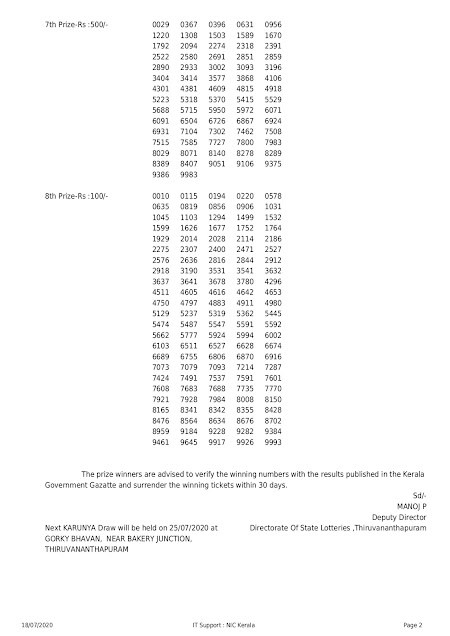 Kerala Lottery Results 18-07-2020 Karunya KR-457 Lottery Result_keralalottery.info-0002