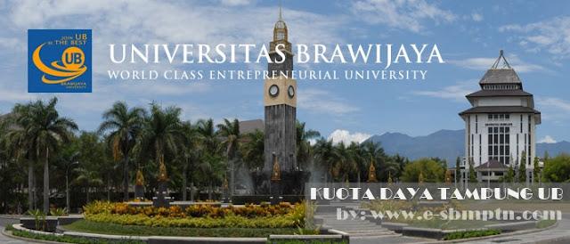 Daya Tampung Universitas Brawijaya