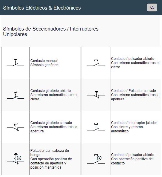 Símbolos de Seccionadores / Interruptores Unipolares