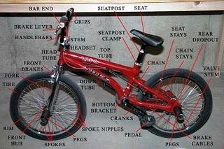 Bike2Work Work4Bike: anatomi sepeda