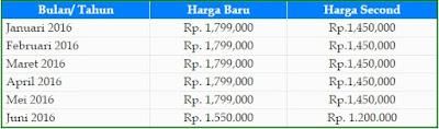 Harga Oppo Neo 3 Terbaru Juni 2016