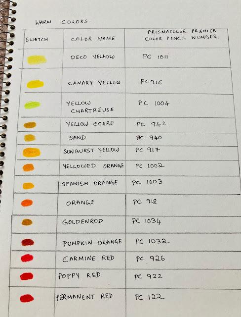 Examples of Warm Prismacolor Color Pencils