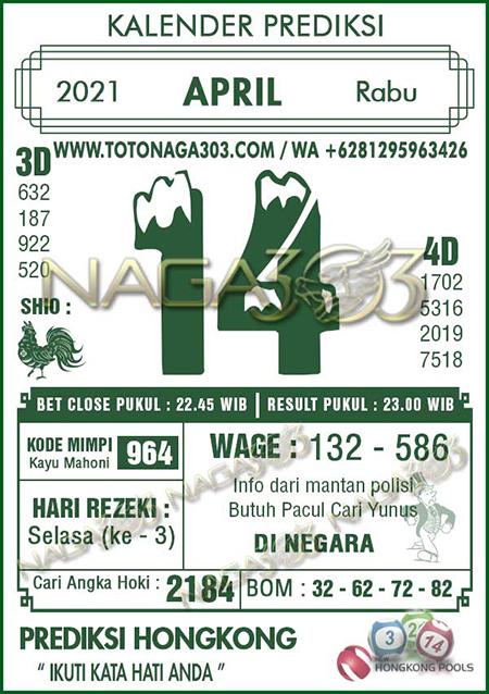 Prediksi Naga303 HK Rabu 14 April 2021