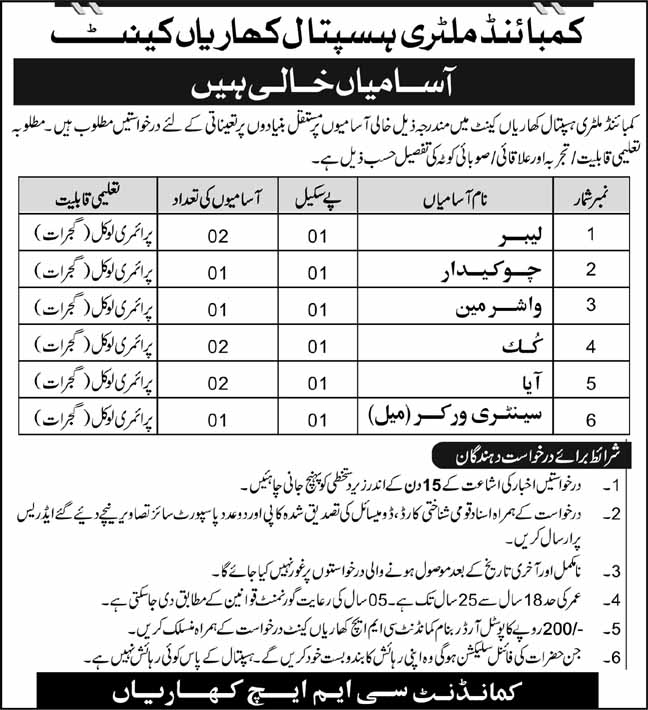 Jobs In Combined Military Hospital 20 Jun 2019