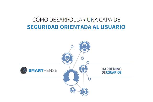 https://smartfense.com/recursos/whitepapers/como-desarrollar-una-capa-de-seguridad-orientada-al-usuario.pdf