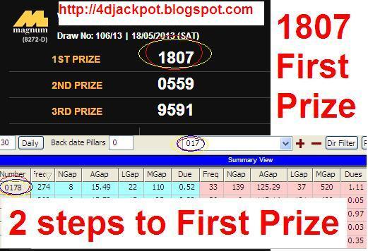 Win 4D Jackpot | Win 4D Jackpot