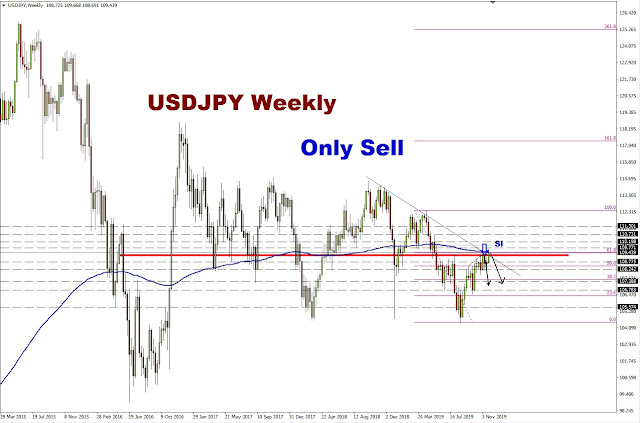 http://www.weekly-daily-analysis.co/