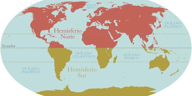 proporção de terra - hemisfério norte e hemisfério sul