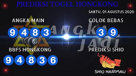 Prediksi Togel Angka Jitu Hongkong HK Sabtu 01 Agustus 2020