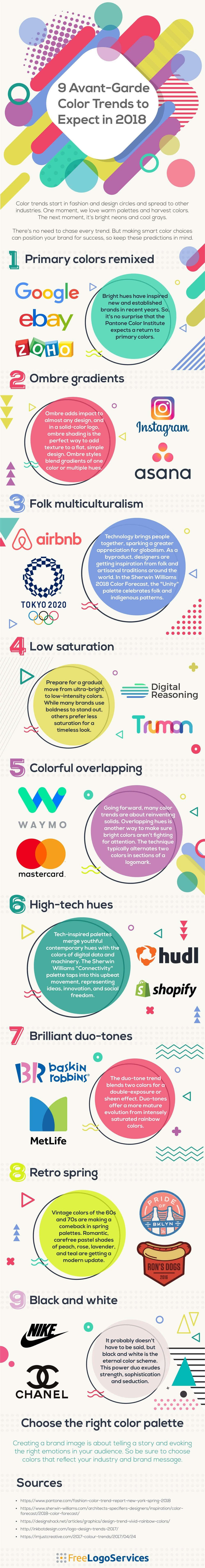 9 Avant-Garde Color Trends to Expect in 2018 - #infographic