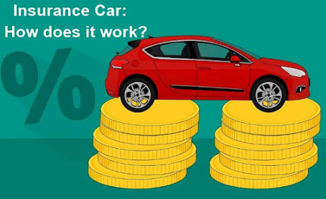 Insurance Car: How does it work?