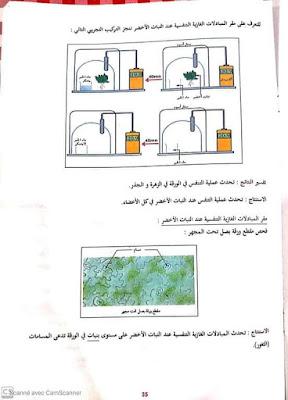 اختبارات الفصل الثاني في مادة العلوم الطبيعية للسنة الاولى  متوسط 2021