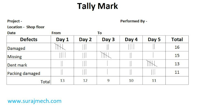 Tally mark